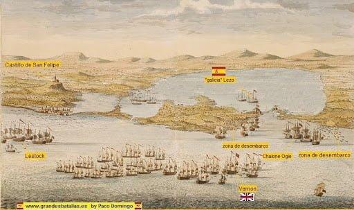 A Batalha de Cartagena das Índias (1741): A maior operação anfíbia da História até o Dia D